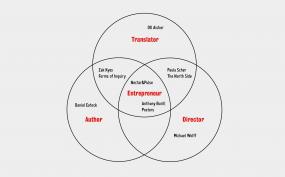 graphic, design, criticism, entrepreneur, translator, director, author